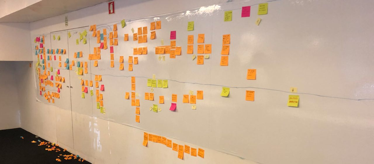 Big Picture workshop with EventStorming @ Uniplaces